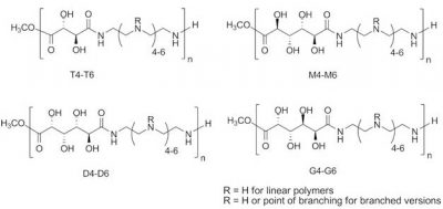 carbohydrate-polymers-for-nonviral-nucleic-acid-delivery