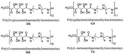 polyglycoamidoamines